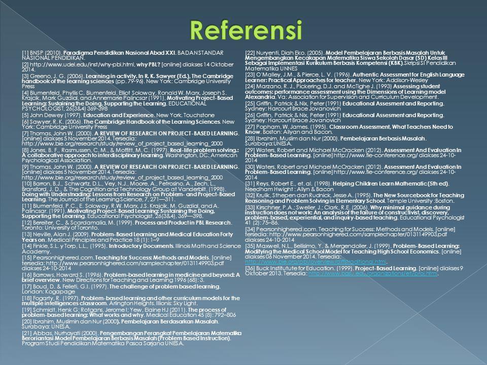 [1] BNSP (2010). Paradigma Pendidikan Nasional Abad XXI. BADAN STANDAR NASIONAL PENDIDIKAN. [2] http://www.udel.edu/inst/why-pbl.html, why PBL? [onlin