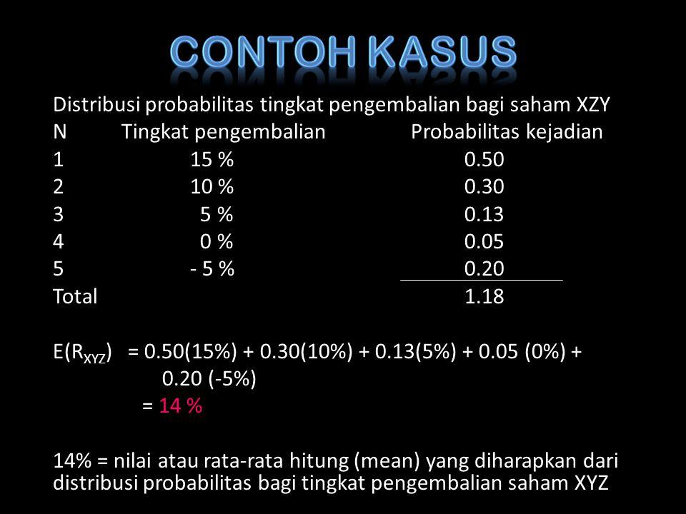 Distribusi probabilitas tingkat pengembalian bagi saham XZY NTingkat pengembalian Probabilitas kejadian 115 %0.50 210 %0.30 3 5 %0.13 4 0 %0.05 5- 5 %