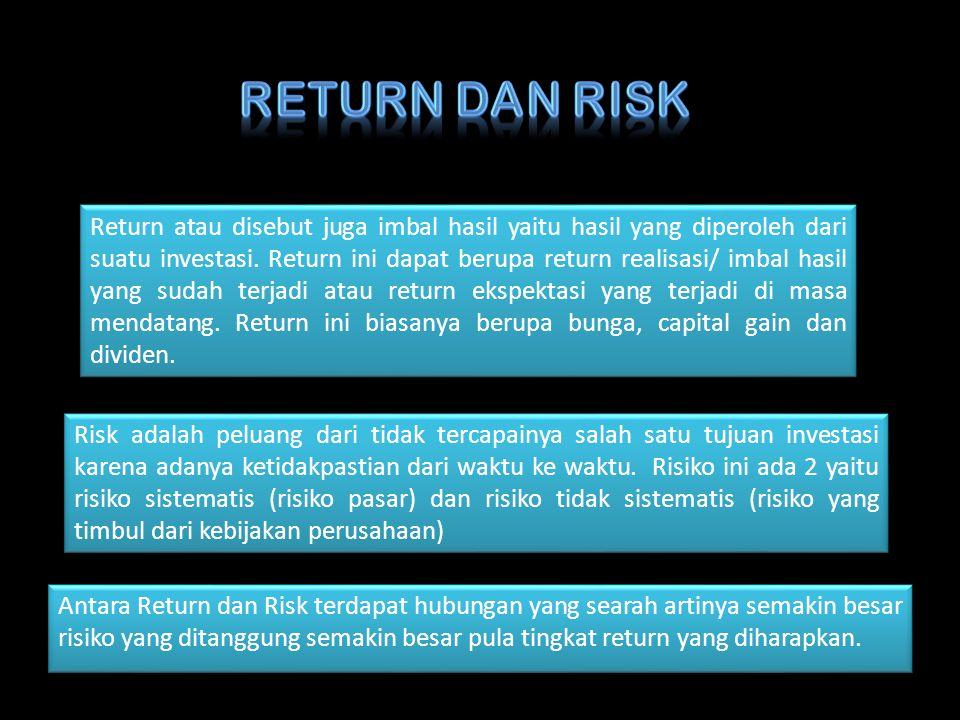 Antara Return dan Risk terdapat hubungan yang searah artinya semakin besar risiko yang ditanggung semakin besar pula tingkat return yang diharapkan. R