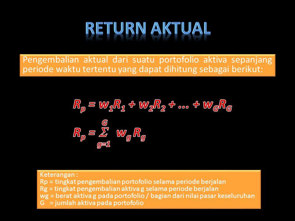 AktivaNilai pasar Tingkat pengembalian 1$ 6 juta12 % 2$ 8 juta10 % 3$ 11 juta 5 % Total$ 25 Juta R 1 = 12 %w 1 = 6 / 25 = 0,24 = 24 % R 2 = 10 %w 2 = 8 / 25 = 0,32 = 32 % R 3 = 5 %w 3 = 11/25 = 0,44 = 44 % Rp = 0,24 (0.12) + 0,32 (0.10) + 0,44 (0.5) Rp = 0,0828 = 8,28 %