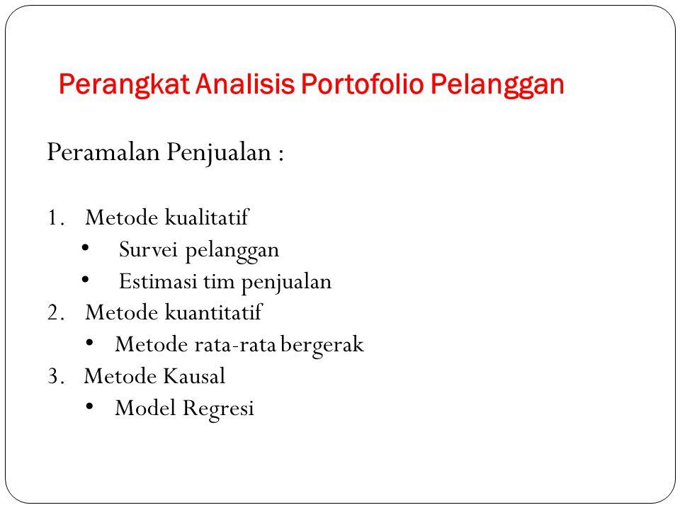 Perangkat Analisis Portofolio Pelanggan Peramalan Penjualan : 1.Metode kualitatif Survei pelanggan Estimasi tim penjualan 2.Metode kuantitatif Metode