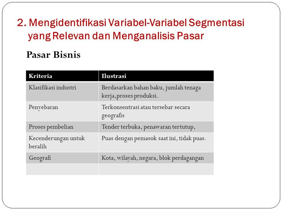 2. Mengidentifikasi Variabel-Variabel Segmentasi yang Relevan dan Menganalisis Pasar KriteriaIlustrasi Klasifikasi industriBerdasarkan bahan baku, jum