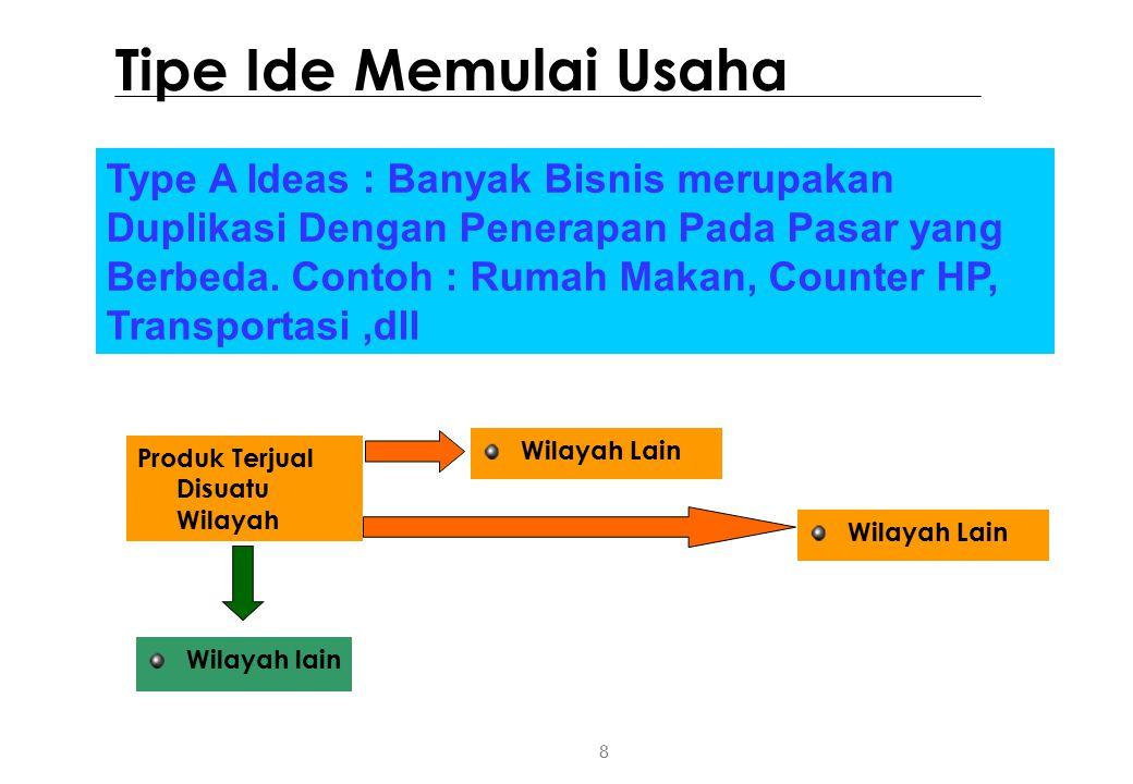 8 Wilayah Lain Tipe Ide Memulai Usaha Wilayah lain Produk Terjual Disuatu Wilayah Type A Ideas : Banyak Bisnis merupakan Duplikasi Dengan Penerapan Pada Pasar yang Berbeda.