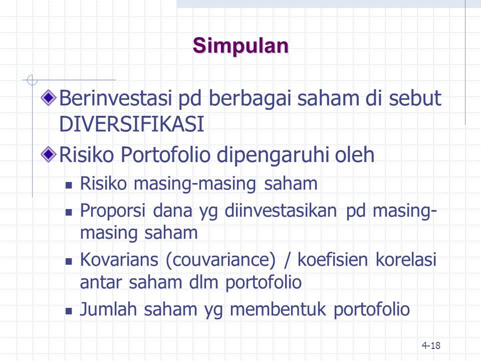 4-19 Penentuan Proporsi Dana yg Efisien Contoh 4