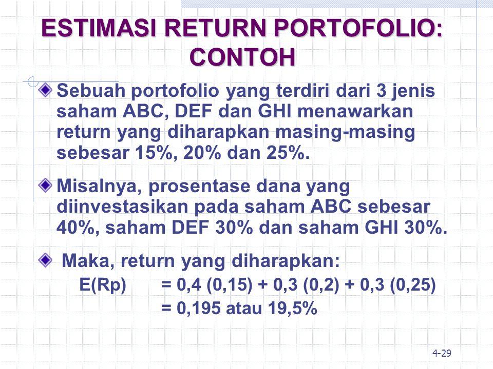 4-30 ESTIMASI RISIKO PORTOFOLIO Dalam menghitung risiko portofolio, ada tiga hal yang perlu ditentukan, yaitu: 1.