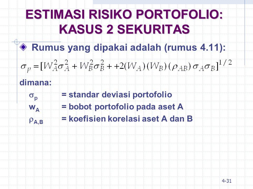 4-32 ESTIMASI RISIKO PORTOFOLIO: KASUS 2 SEKURITAS (CONTOH) Portofolio yang terdiri dari saham A dan B masing- masing menawarkan return sebesar 10% dan 25%; serta standar deviasi masing-masing sebesar 30% dan 60%.
