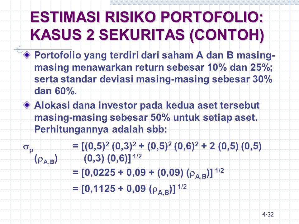 4-33 ESTIMASI RISIKO PORTOFOLIO: KASUS 2 SEKURITAS (CONTOH) Berikut adalah tabel risiko portofolio A dan B jika dihitung dalam berbagai skenario koefisien korelasi :  A,B [0.1125 + 0,09 (  A,B )] 1/2 pp +1,0[0,1125 + (0,09) (1,0)] 1/2 45,0% +0,5[0,1125 + (0,09) (0,5)] 1/2 39,8% +0,2[0,1125 + (0,09) (0,2)] 1/2 36,1% 0[0,1125 + (0,09) (0,0)] 1/2 33,5% -0,2[0,1125 + (0,09) (-0,2)] 1/2 30,7% -0,5[0,1125 + (0,09) (-0,5)] 1/2 25,9% -1,0[0,1125 + (0,09) (-1,0)] 1/2 15%