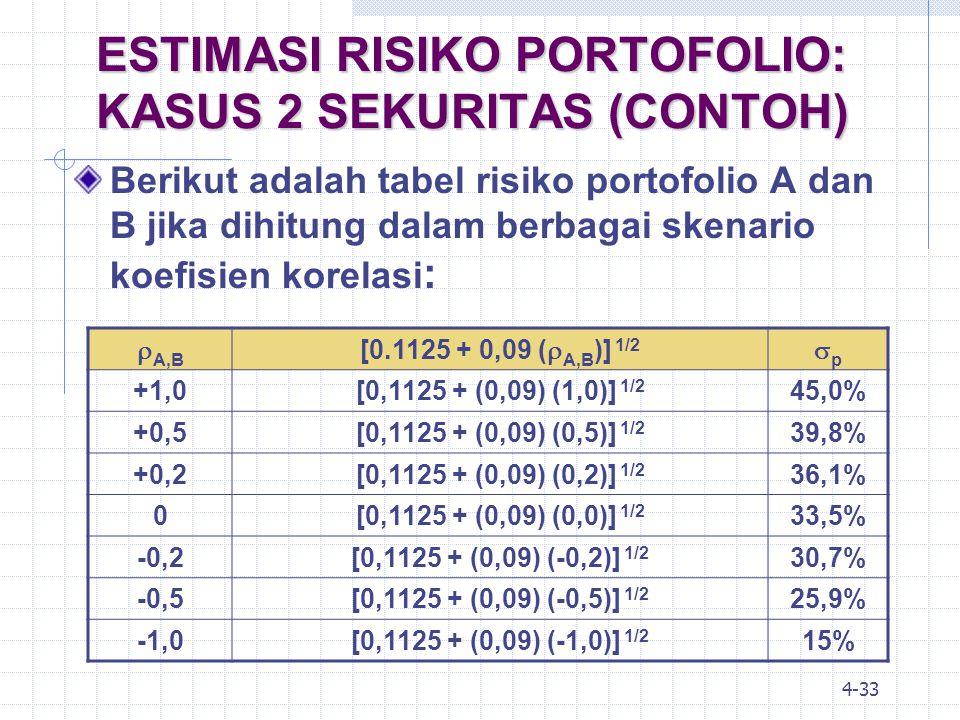 4-34 ESTIMASI RISIKO PORTOFOLIO: KASUS n SEKURITAS Bagaimana jika jumlah aset yang dimasukkan dalam portofolio lebih dari 2 sekuritas (n sekuritas).