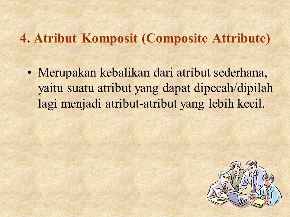4. Atribut Komposit (Composite Attribute) Merupakan kebalikan dari atribut sederhana, yaitu suatu atribut yang dapat dipecah/dipilah lagi menjadi atri