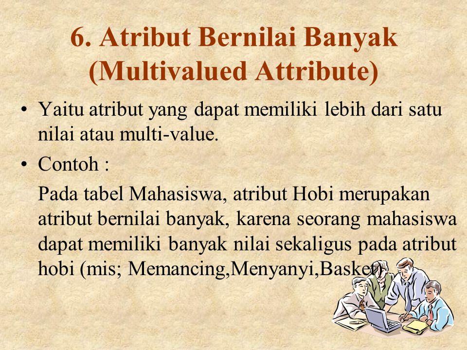 6. Atribut Bernilai Banyak (Multivalued Attribute) Yaitu atribut yang dapat memiliki lebih dari satu nilai atau multi-value. Contoh : Pada tabel Mahas