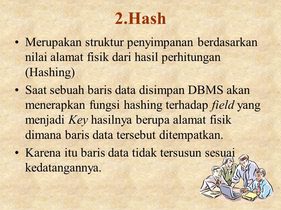 2.Hash Merupakan struktur penyimpanan berdasarkan nilai alamat fisik dari hasil perhitungan (Hashing) Saat sebuah baris data disimpan DBMS akan menerapkan fungsi hashing terhadap field yang menjadi Key hasilnya berupa alamat fisik dimana baris data tersebut ditempatkan.