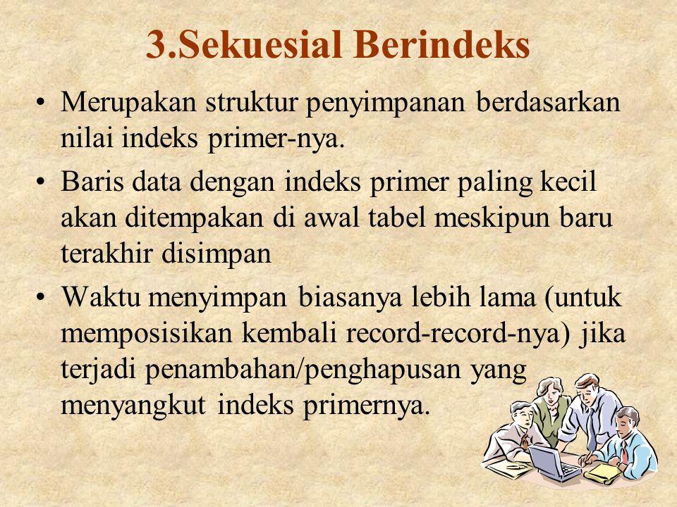 4.File Berindeks Merupakan pengembangan dari struktur penyimpanan Heap.