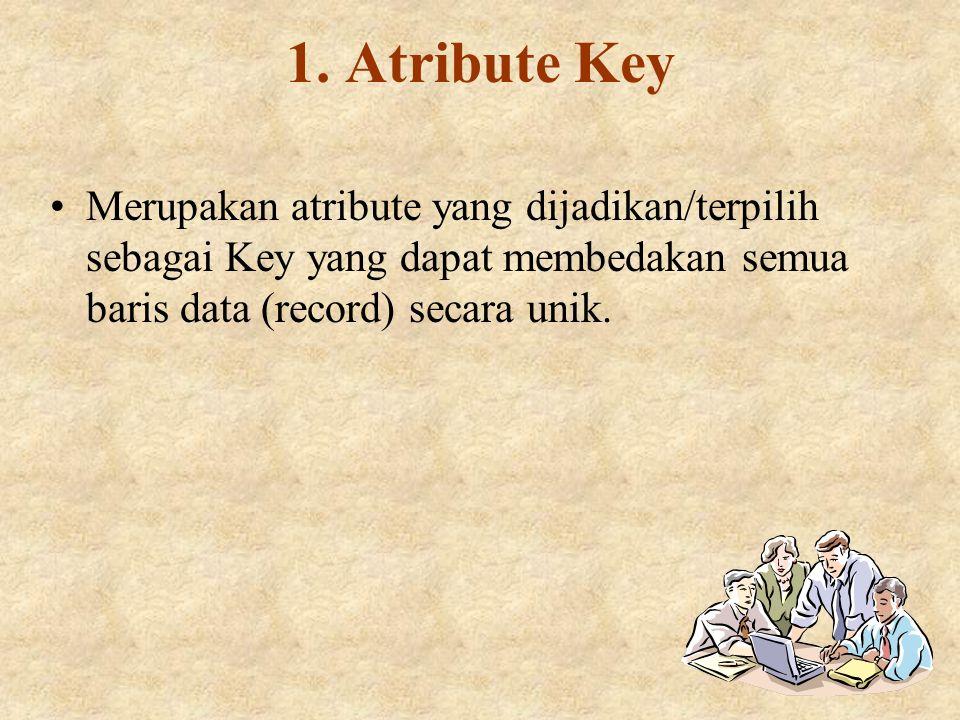 1. Atribute Key Merupakan atribute yang dijadikan/terpilih sebagai Key yang dapat membedakan semua baris data (record) secara unik.