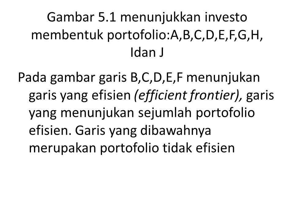 Gambar 5.1 menunjukkan investo membentuk portofolio:A,B,C,D,E,F,G,H, Idan J Pada gambar garis B,C,D,E,F menunjukan garis yang efisien (efficient front