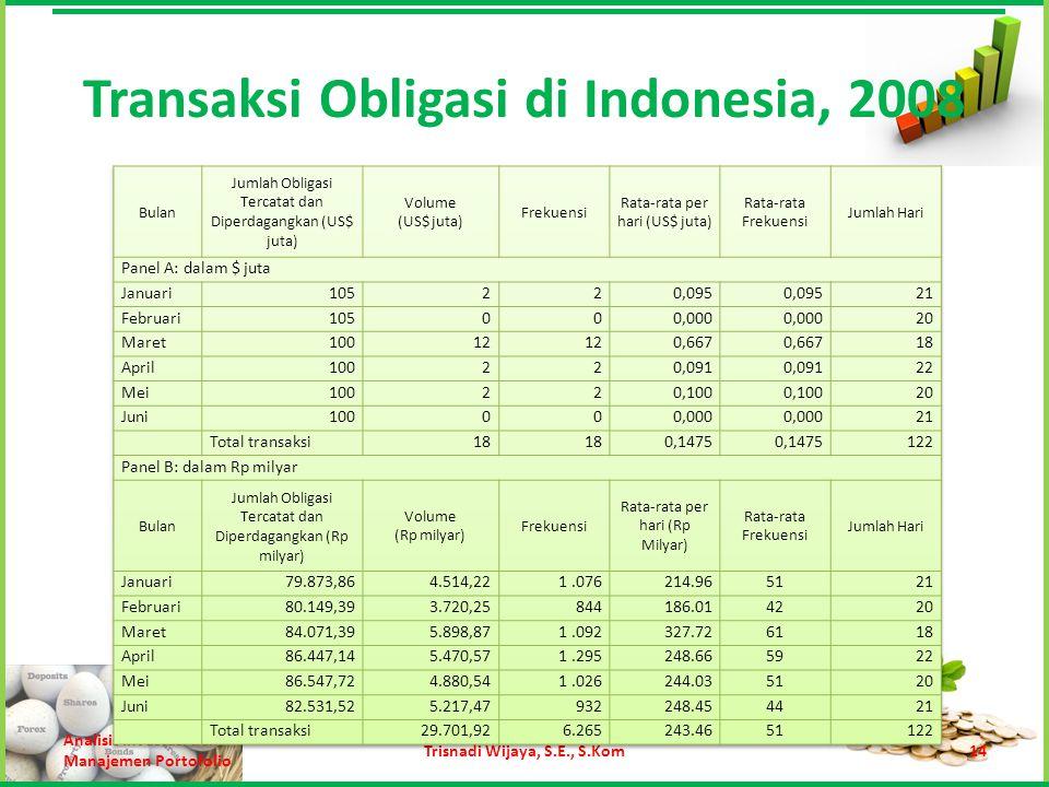 Transaksi Obligasi di Indonesia, 2008 Analisis Investasi dan Manajemen Portofolio Trisnadi Wijaya, S.E., S.Kom14