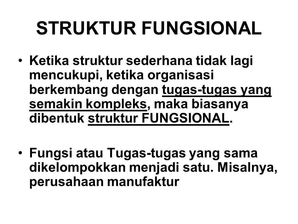 STRUKTUR FUNGSIONAL Ketika struktur sederhana tidak lagi mencukupi, ketika organisasi berkembang dengan tugas-tugas yang semakin kompleks, maka biasanya dibentuk struktur FUNGSIONAL.