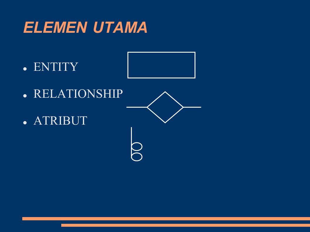 ELEMEN UTAMA ENTITY RELATIONSHIP ATRIBUT