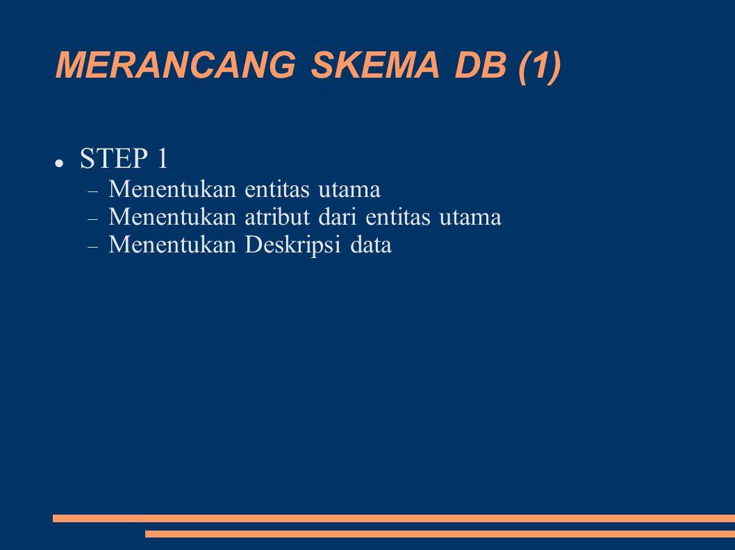 MERANCANG SKEMA DB (1) STEP 1  Menentukan entitas utama  Menentukan atribut dari entitas utama  Menentukan Deskripsi data