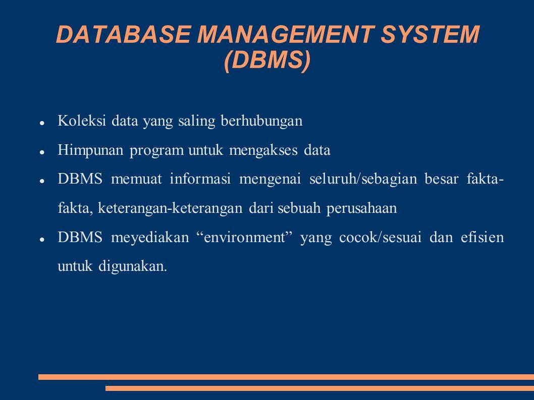 DATABASE MANAGEMENT SYSTEM (DBMS) Koleksi data yang saling berhubungan Himpunan program untuk mengakses data DBMS memuat informasi mengenai seluruh/sebagian besar fakta- fakta, keterangan-keterangan dari sebuah perusahaan DBMS meyediakan environment yang cocok/sesuai dan efisien untuk digunakan.