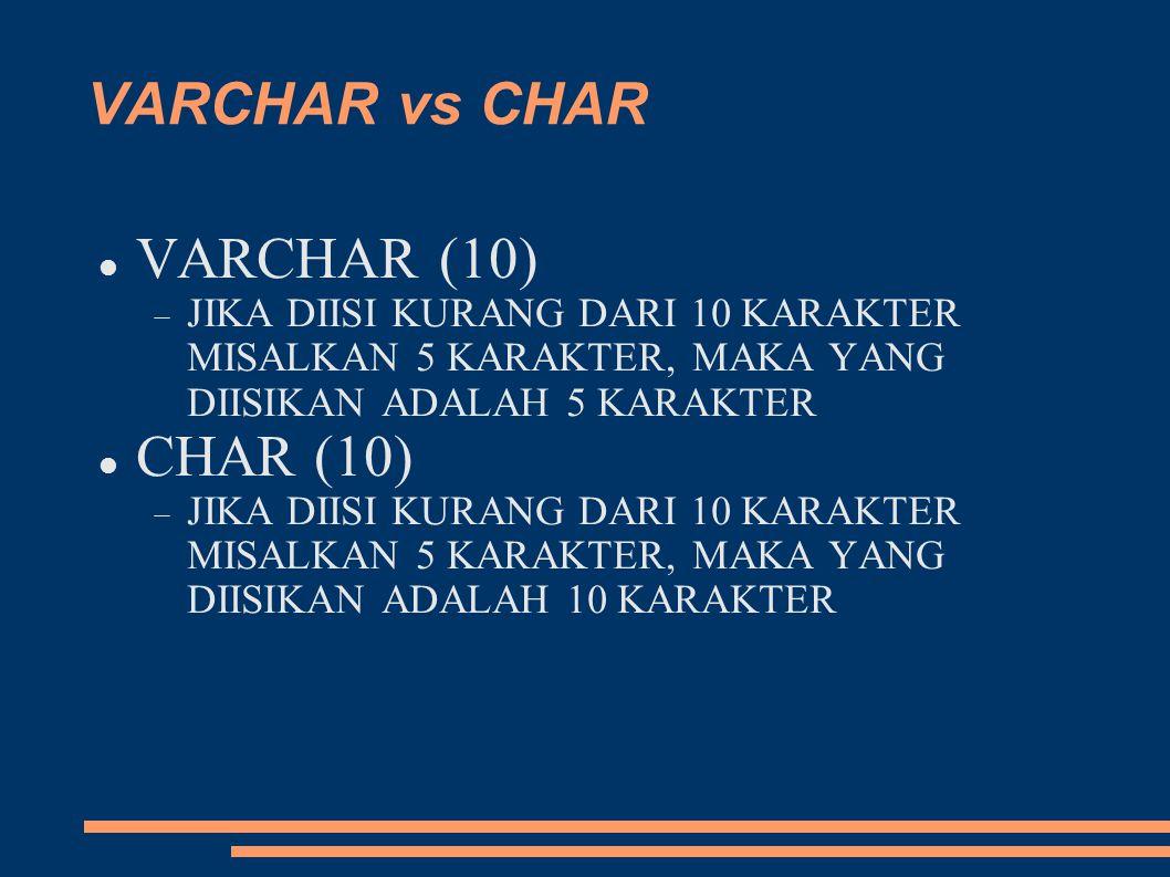 VARCHAR vs CHAR VARCHAR (10)  JIKA DIISI KURANG DARI 10 KARAKTER MISALKAN 5 KARAKTER, MAKA YANG DIISIKAN ADALAH 5 KARAKTER CHAR (10)  JIKA DIISI KURANG DARI 10 KARAKTER MISALKAN 5 KARAKTER, MAKA YANG DIISIKAN ADALAH 10 KARAKTER