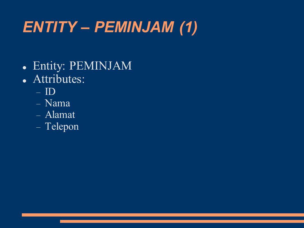 ENTITY – PEMINJAM (1) Entity: PEMINJAM Attributes:  ID  Nama  Alamat  Telepon