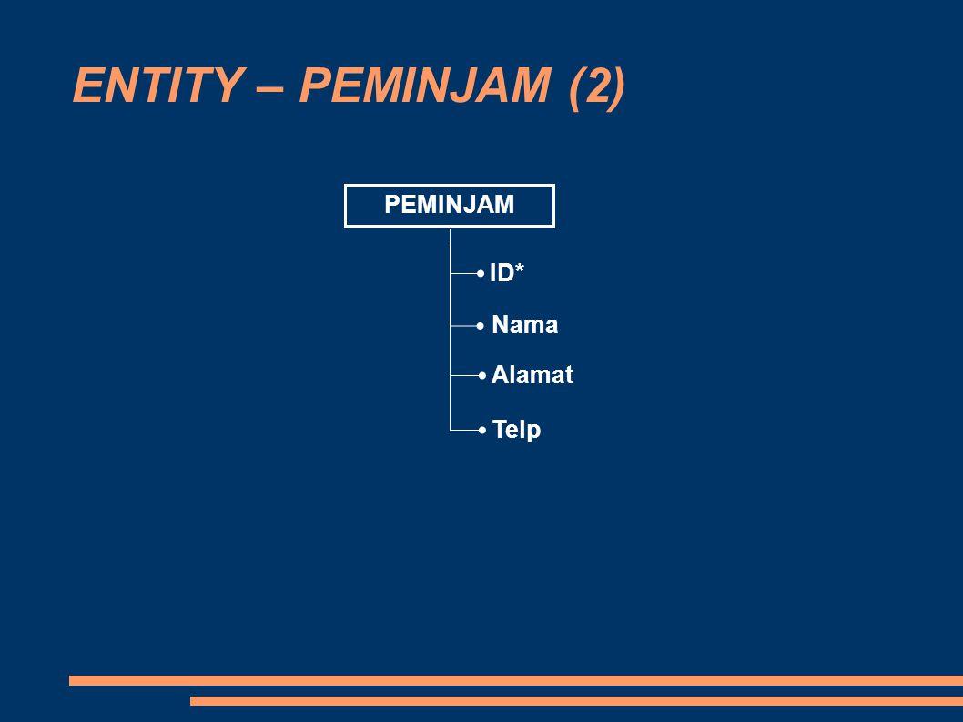 ENTITY – PEMINJAM (2) PEMINJAM ID* Nama Alamat Telp
