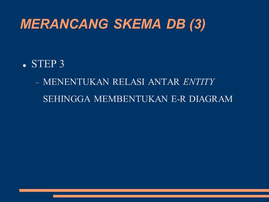 MERANCANG SKEMA DB (3) STEP 3  MENENTUKAN RELASI ANTAR ENTITY SEHINGGA MEMBENTUKAN E-R DIAGRAM