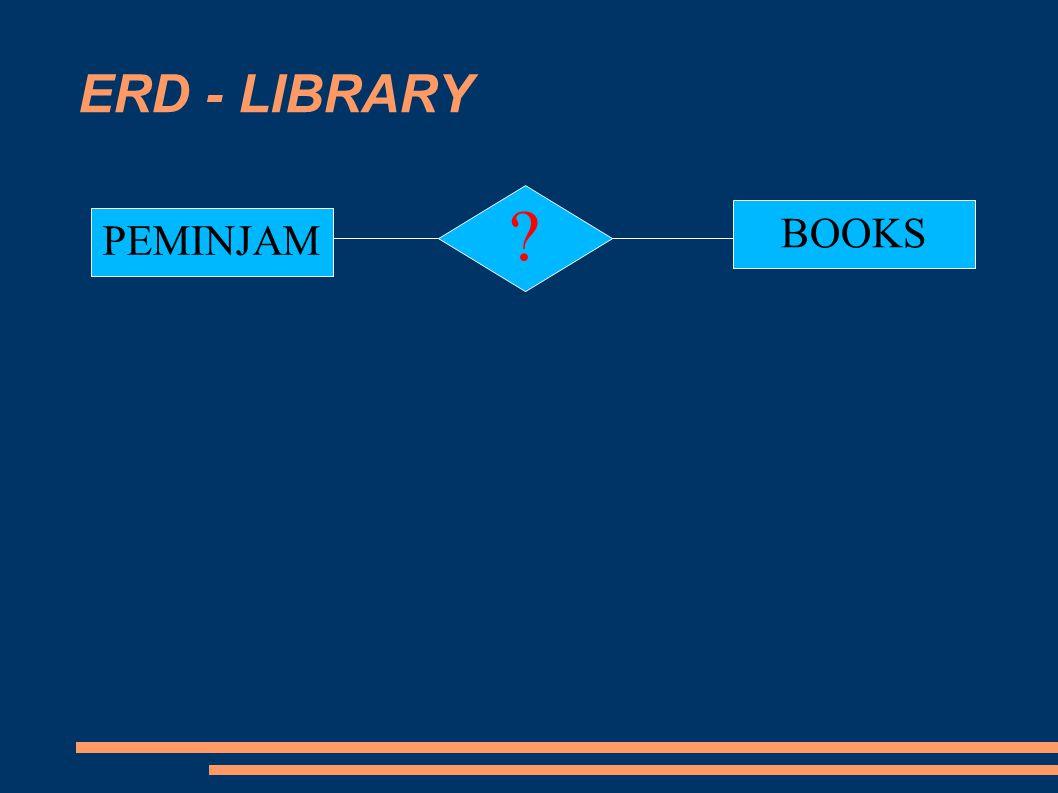 ERD - LIBRARY PEMINJAM BOOKS