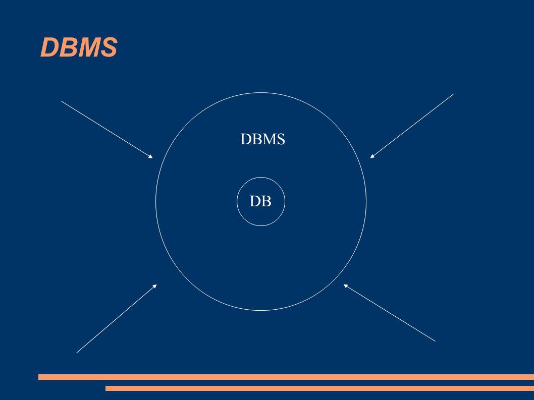 DBMS DB DBMS