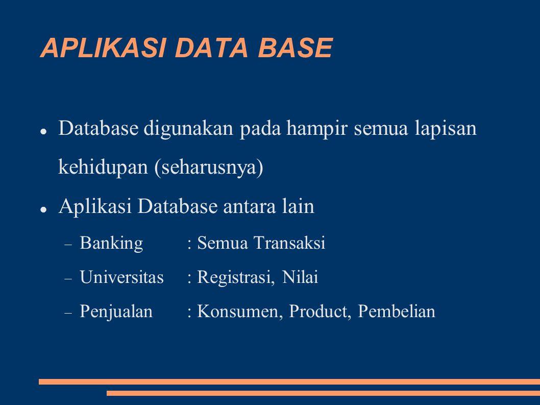 APLIKASI DATA BASE Database digunakan pada hampir semua lapisan kehidupan (seharusnya) Aplikasi Database antara lain  Banking: Semua Transaksi  Universitas: Registrasi, Nilai  Penjualan: Konsumen, Product, Pembelian