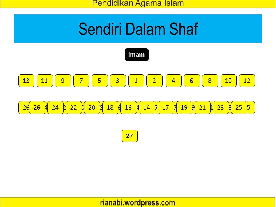 Membentuk Shaf 8 imam 1046129713111253 21231719252220262414151816 35373133393432383627293028