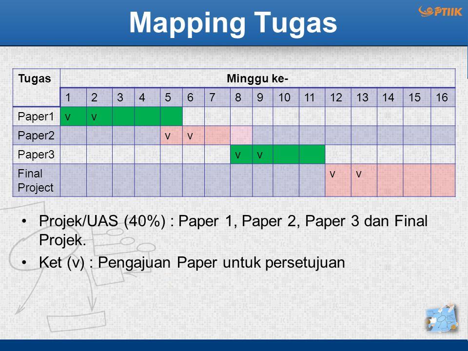 Mapping Tugas TugasMinggu ke- 12345678910111213141516 Paper1vv Paper2vv Paper3vv Final Project vv Projek/UAS (40%) : Paper 1, Paper 2, Paper 3 dan Fin