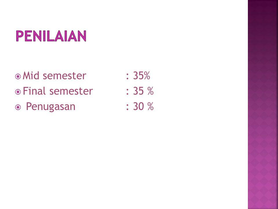  Mid semester: 35%  Final semester : 35 %  Penugasan: 30 %