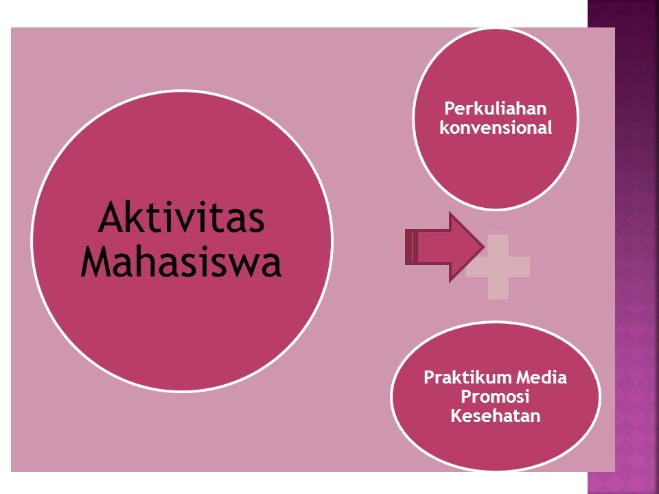Perkuliahan konvensional Praktikum Media Promosi Kesehatan Aktivitas Mahasiswa