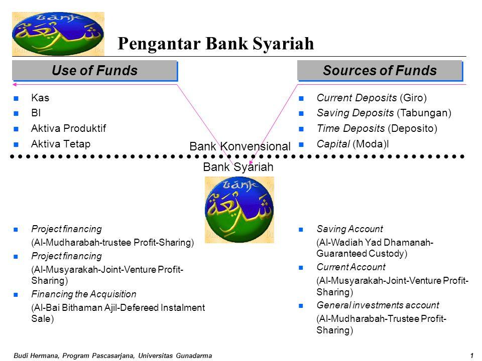 Budi Hermana, Program Pascasarjana, Universitas Gunadarma1 Pengantar Bank Syariah n Kas n BI n Aktiva Produktif n Aktiva Tetap n Project financing (Al