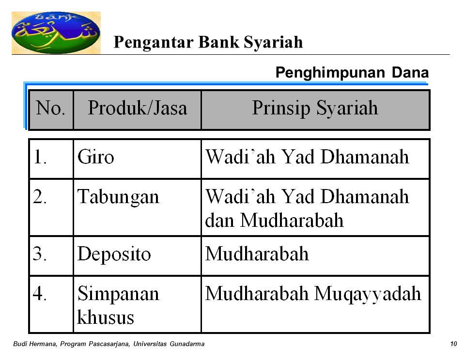 Budi Hermana, Program Pascasarjana, Universitas Gunadarma10 Pengantar Bank Syariah Penghimpunan Dana