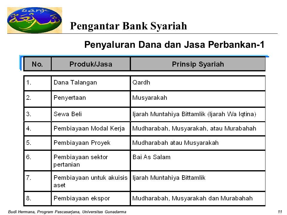 Budi Hermana, Program Pascasarjana, Universitas Gunadarma11 Pengantar Bank Syariah Penyaluran Dana dan Jasa Perbankan-1