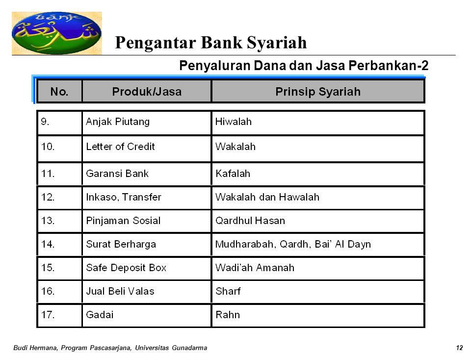 Budi Hermana, Program Pascasarjana, Universitas Gunadarma12 Pengantar Bank Syariah Penyaluran Dana dan Jasa Perbankan-2
