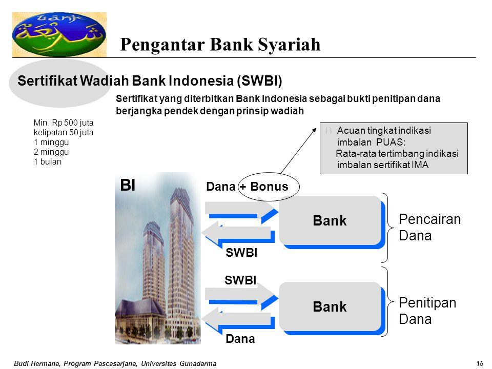 Budi Hermana, Program Pascasarjana, Universitas Gunadarma15 Pengantar Bank Syariah Sertifikat Wadiah Bank Indonesia (SWBI) Sertifikat yang diterbitkan