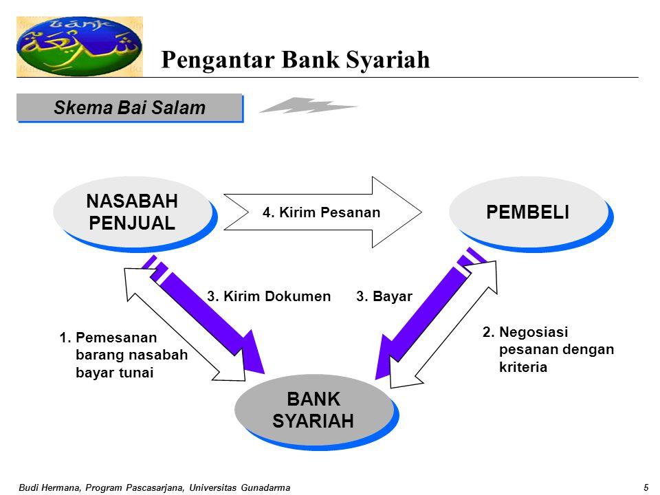 Budi Hermana, Program Pascasarjana, Universitas Gunadarma5 Pengantar Bank Syariah Skema Bai Salam NASABAH PENJUAL NASABAH PENJUAL 4. Kirim Pesanan PEM