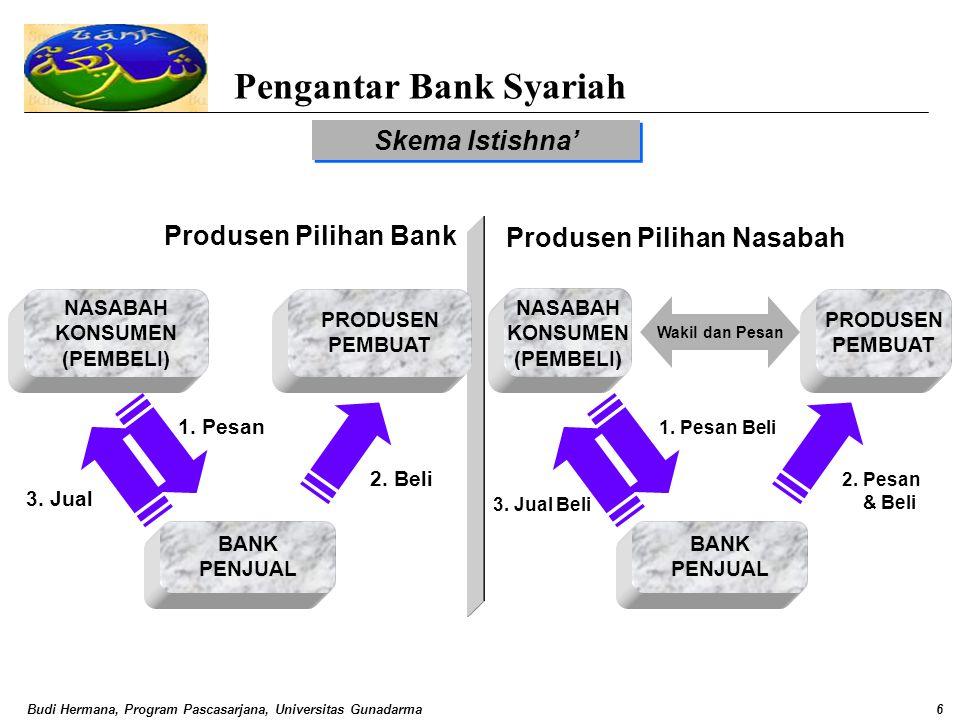Budi Hermana, Program Pascasarjana, Universitas Gunadarma6 Pengantar Bank Syariah Skema Istishna' 3. Jual BANK PENJUAL NASABAH KONSUMEN (PEMBELI) PROD