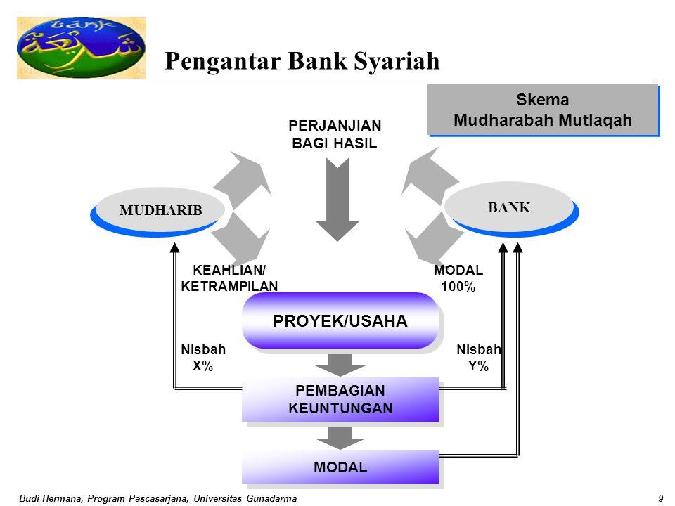 Budi Hermana, Program Pascasarjana, Universitas Gunadarma9 Pengantar Bank Syariah Skema Mudharabah Mutlaqah Skema Mudharabah Mutlaqah PEMBAGIAN KEUNTU