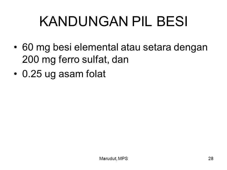 Marudut, MPS28 KANDUNGAN PIL BESI 60 mg besi elemental atau setara dengan 200 mg ferro sulfat, dan 0.25 ug asam folat