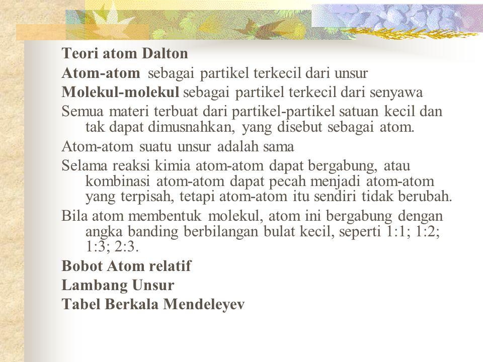 Teori atom Dalton Atom-atom sebagai partikel terkecil dari unsur Molekul-molekul sebagai partikel terkecil dari senyawa Semua materi terbuat dari part