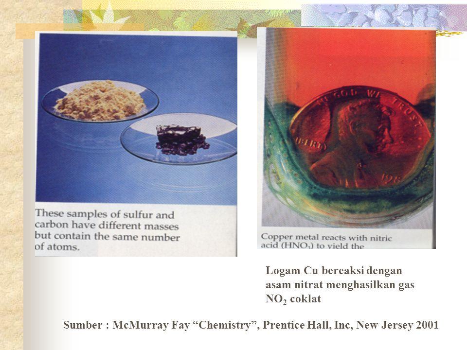 "Logam Cu bereaksi dengan asam nitrat menghasilkan gas NO 2 coklat Sumber : McMurray Fay ""Chemistry"", Prentice Hall, Inc, New Jersey 2001"