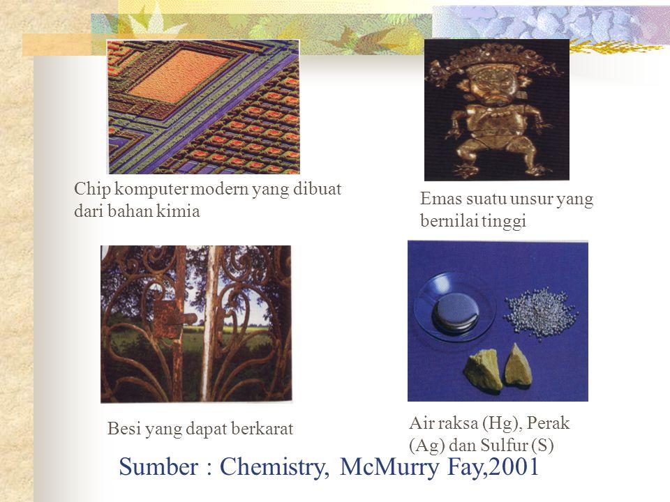 Logam Cu bereaksi dengan asam nitrat menghasilkan gas NO 2 coklat Sumber : McMurray Fay Chemistry , Prentice Hall, Inc, New Jersey 2001