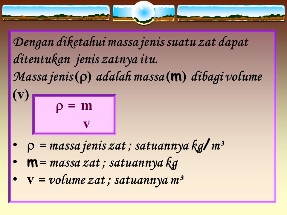 Kerapatan suatu zat disebut Massa Jenis. Massa jenis merupakan ciri khas suatu zat. MASSA JENIS ZAT Massa Jenis adalah perbandingan antara massa suatu