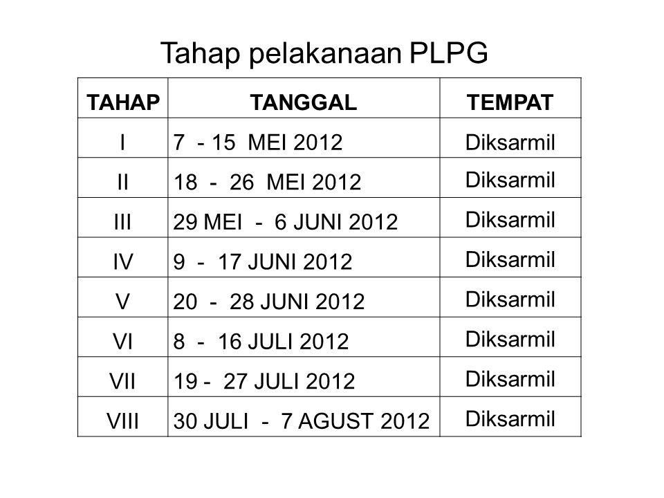 TAHAPTANGGALTEMPAT I7 - 15 MEI 2012Diksarmil II18 - 26 MEI 2012 Diksarmil III29 MEI - 6 JUNI 2012 Diksarmil IV9 - 17 JUNI 2012 Diksarmil V20 - 28 JUNI