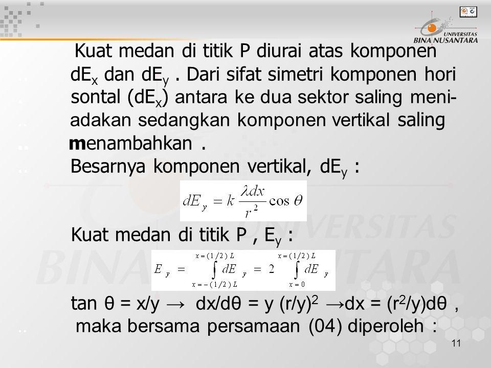 12 Dengan memasukkan persamaan (4b) ke per-...samaan (4a) serta batas integral dirobah....