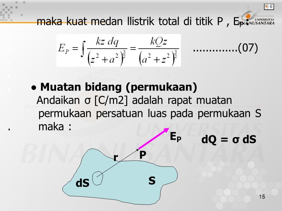 15 maka kuat medan llistrik total di titik P, E P :................(07)... ● Muatan bidang (permukaan) Andaikan σ [C/m2] adalah rapat muatan permukaan